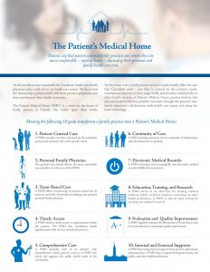 cfpc-patients-medical-home-en